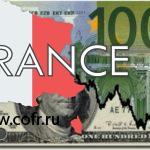 Евро идет к паритету с долларом США