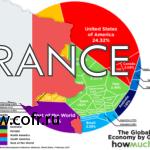 Глобальная экономика в одной диаграмме
